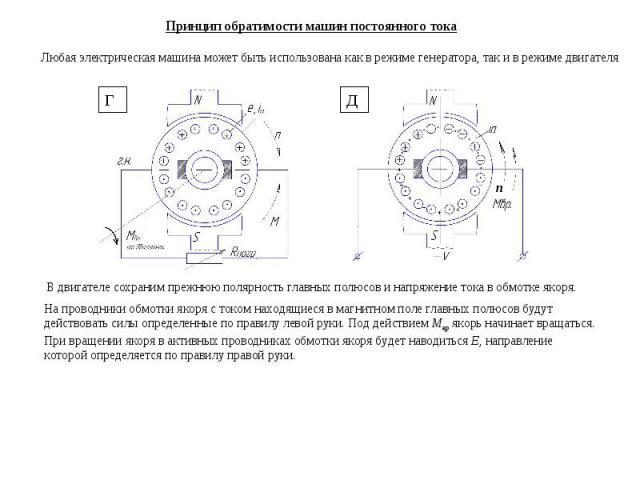 Принцип обратимости машин постоянного тока n Г Д В двигателе сохраним прежнюю полярность главных полюсов и напряжение тока в обмотке якоря. На проводники обмотки якоря с током находящиеся в магнитном поле главных полюсов будут действовать силы опред…