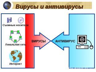 Презентация на тему программное