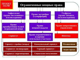 УЗУФРУКТ целевого капитала автономной некоммерческой организации Img16