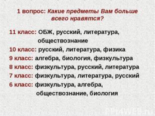1 вопрос: Какие предметы Вам больше всего нравятся? 11 класс: ОБЖ, русский, лите