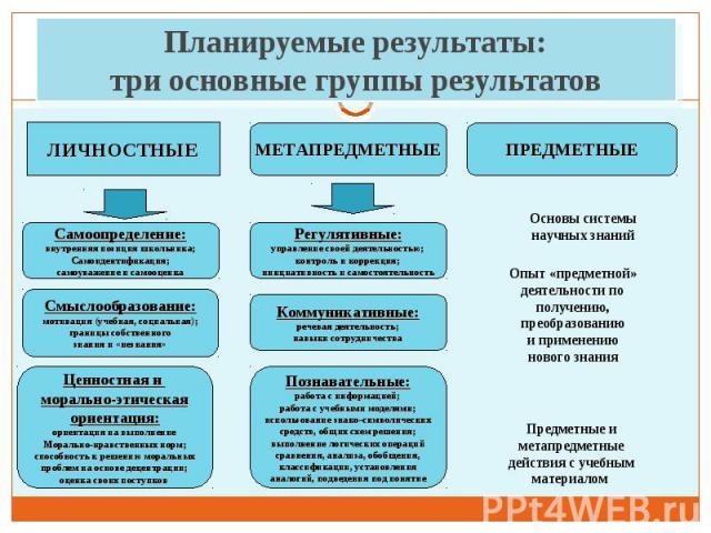 Светодиодные светильники и выключатели в регионах России