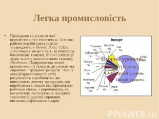 Промисловість світу - презентация к уроку Географии