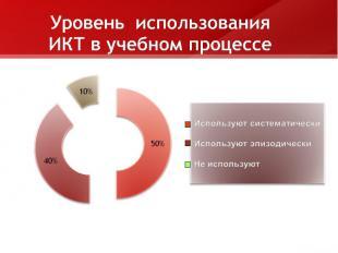 Уровень использования ИКТ в учебном процессеИспользуют систематическиИспользуют