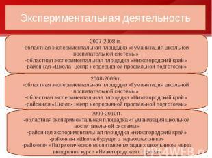 Экспериментальная деятельность2007-2008 гг.областная экспериментальная площадка