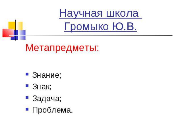 Ю.В. Метапредметы:Знание