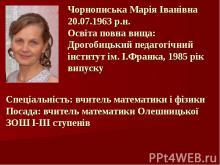 Чорнописька М.І.
