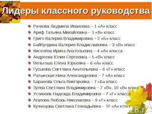 Рачкова Людмила Ивановна – 1 «А» классАриф Татьяна Михайловна – 1 «В» классГриго