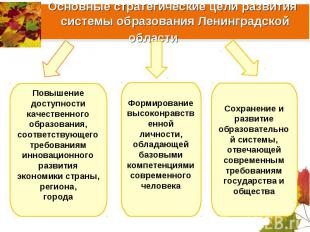 Основные стратегические цели развития системы образования Ленинградской области