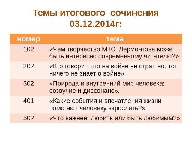 Темы итогового сочинения 03.12.2014г: