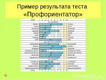 Профориентатор