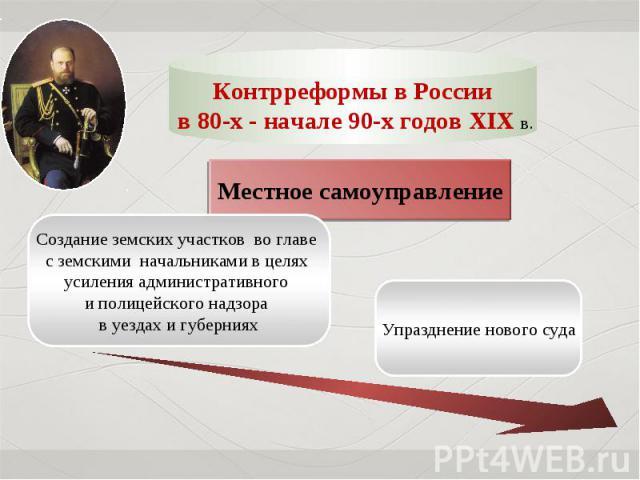 Контрреформы в России в 80-х - начале 90-х годов XIX в.Местное самоуправлен