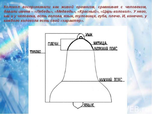 Презентация на тему колокольный звон на руси