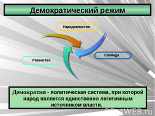 Демократический режим Демократия - политическая система, при которой народ являе