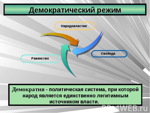 Демократический режим Демократия - политическая система, при которой народ является единственно легитимным источником власти.