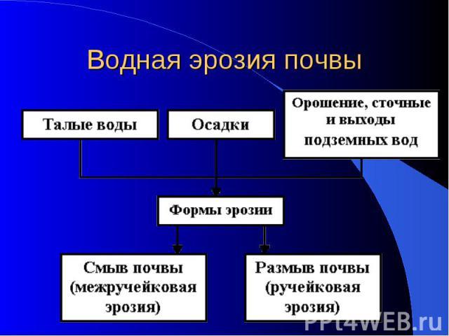 Презентация На Тему Предотвращение Ядерной Войны