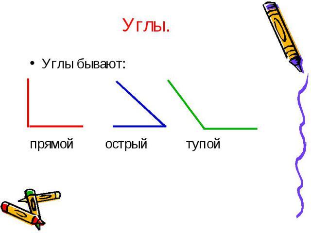 Какие углы бывают в математике