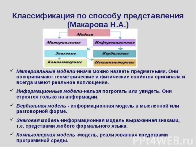 Классификация по способу представления (Макарова Н.А.) Материальные модели-иначе можно назвать предметными. Они воспринимают геометрические и физические свойства оригинала и всегда имеют реальное воплощение.Информационные модели-нельзя потрогать или…