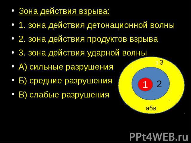 Зона 3(а,б,в) - зона действия воздушной ударной волны