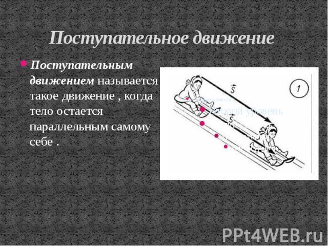bistroe-postupatelnoe-dvizhenie-spermatozoidov
