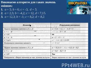 Виконаємо алгоритм для таких значень змінних: 1. а = 5; b = 6; c = -3, d = 5. 2.