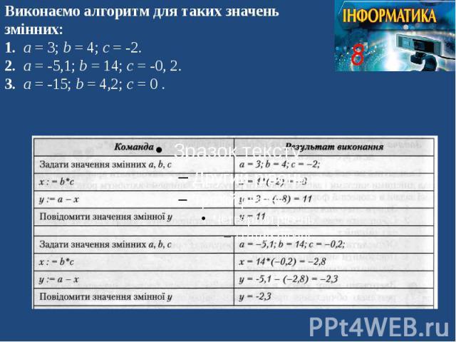 Виконаємо алгоритм для таких значень змінних: 1. а = 3; b = 4; c = -2. 2. а = -5,1; b = 14; c = -0, 2. 3. а = -15; b = 4,2; c = 0 .
