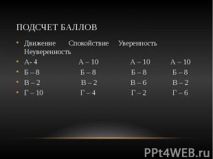 ПОДСЧЕТ БАЛЛОВ