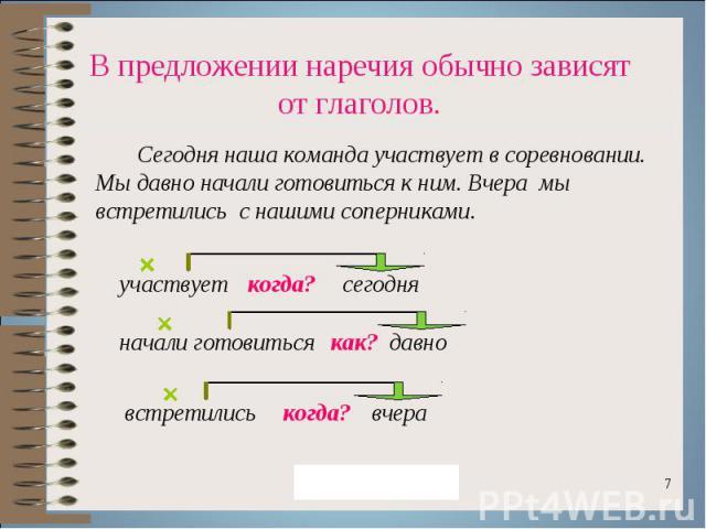 Как наречие связано с глаголом