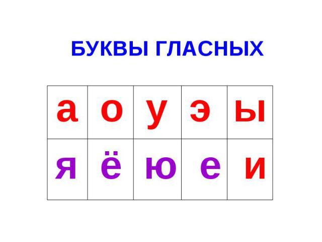 Тему предложение буквы гласные звуки