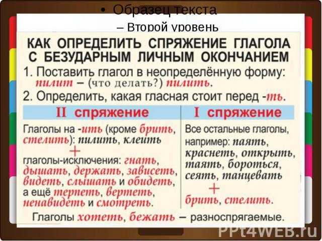 Конспект урока русского языка полякова определение спряжения глаголов