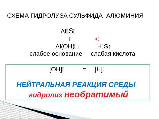 СХЕМА ГИДРОЛИЗА СУЛЬФИДА