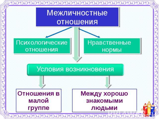 ПОТ РМ 006-97 Межотраслевые правила по охране труда при