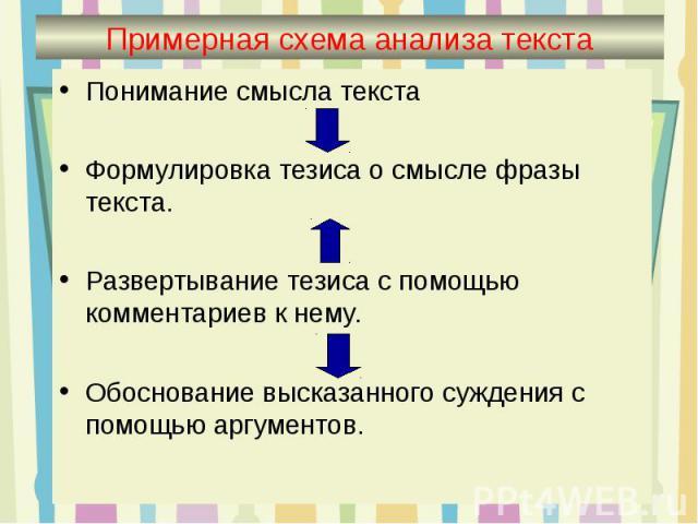 Примерная схема анализа текста