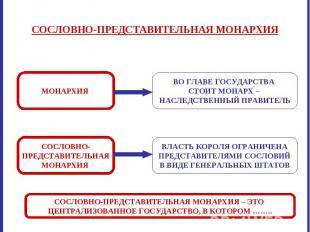 системы феодального законодательства России.