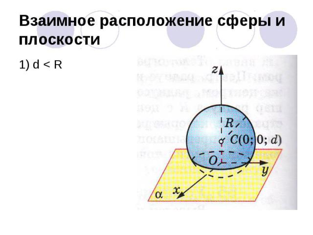 Взаимное расположение сферы плоскости презентация
