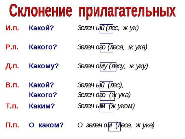 okonchaniya-imen-prilagatelnih-muzhskogo-i-srednego-roda