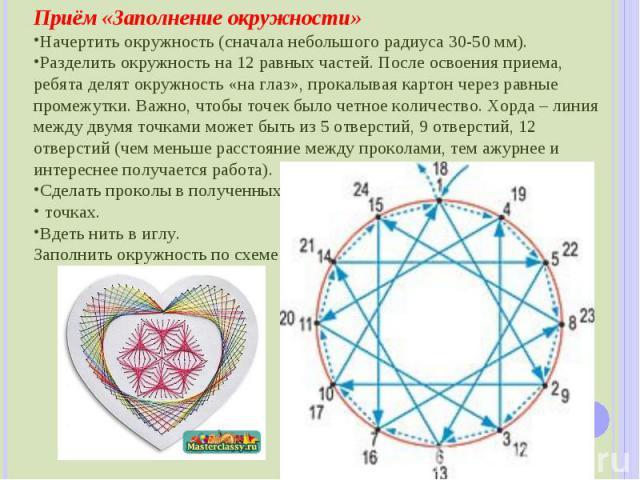 Как сделать изанить круг - NicosPizza.Ru