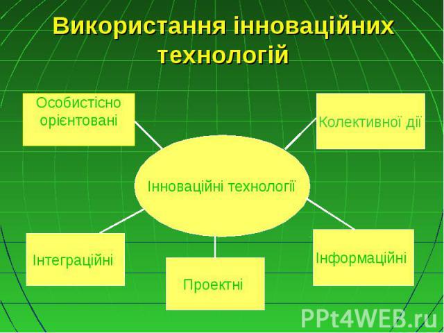 Використання інноваційних технологій