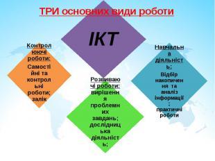 ТРИ основних види роботи