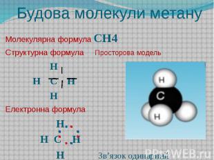 Будова молекули метануМолекулярна формула СН4 Структурна формула Просторова моде