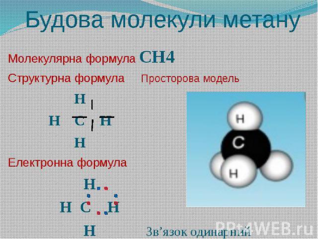 Будова молекули метануМолекулярна формула СН4 Структурна формула Просторова модель Н Н С Н НЕлектронна формула Н Н С Н Н Зв'язок одинарний