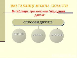 """ЯКІ ТАБЛИЦІ МОЖНА СКЛАСТИМ-таблиця: три колонки """"під одним дахом"""""""