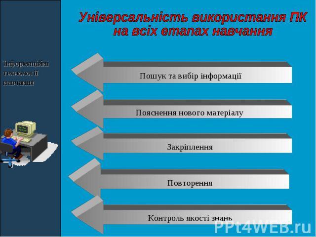 Універсальність використання ПКна всіх етапах навчання