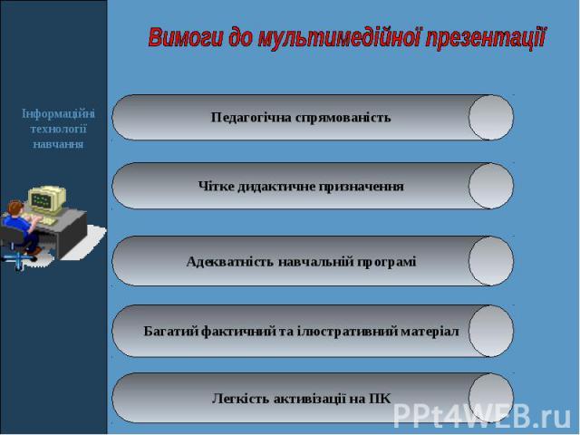 Вимоги до мультимедійної презентації