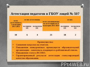 Аттестация педагогов в ГБОУ лицей № 507 Преимущества: Снижение нагрузки на учите