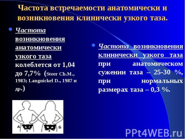 Частота возникновения анатомически узкого таза колеблется от 1,04 до 7,7% (Steer Ch.M., 1983; Langnickel D., 1987 и др.) Частота возникновения анатомически узкого таза колеблется от 1,04 до 7,7% (Steer Ch.M., 1983; Langnickel D., 1987 и др.)