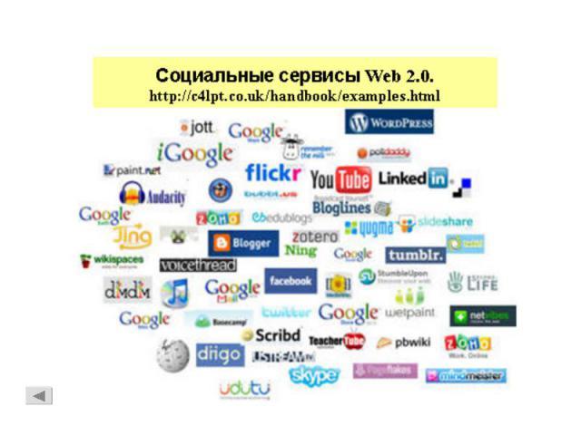 Презентацию По Информатике Коммуникационные Технологии
