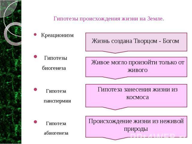 v-sootvetstvii-s-gipotezoy-panspermii