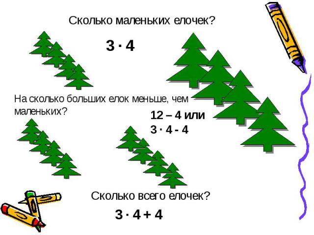 знакомство с решением дробных рациональных уравнений