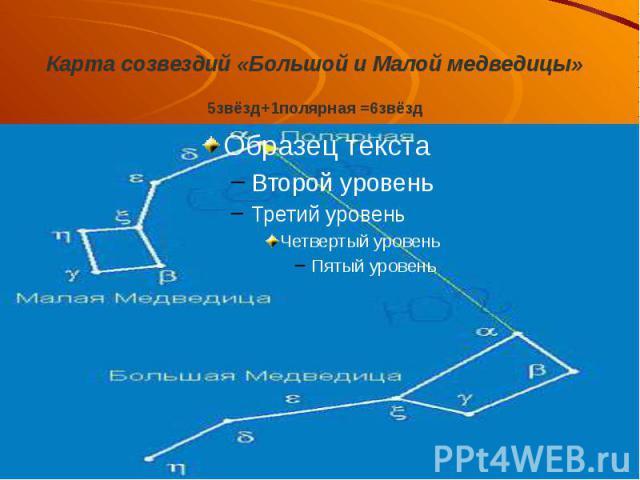 Карта созвездий «Большой и Малой медведицы» 5звёзд+1полярная =6звёзд