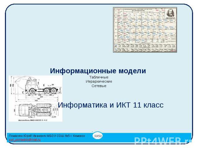 Презентация на тему информационные модели 7 класс